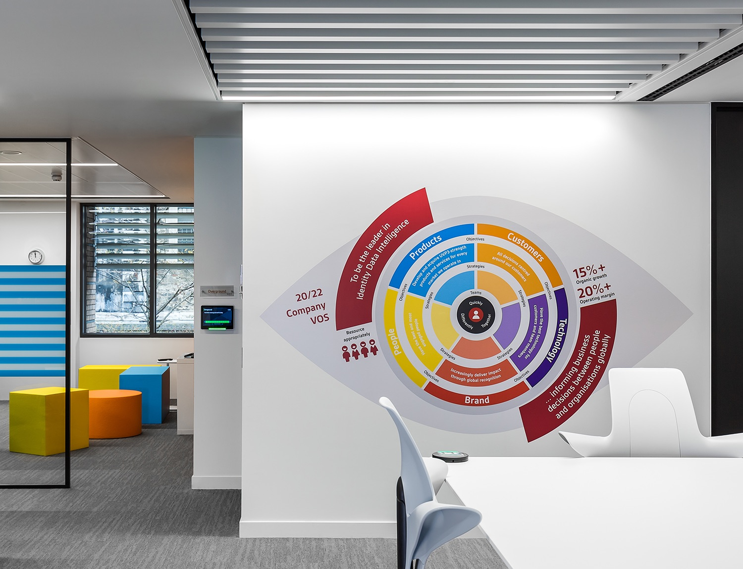 gbgroup-london-office-6